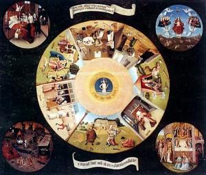 El Bosco. Mesa de los pecados capitales. Museo del Prado
