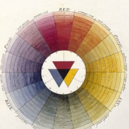 Moses Harris. The natural system of colours, 1769-1776