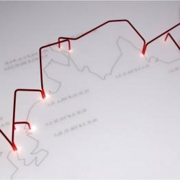 Los mapas líquidos de Esther Pizarro