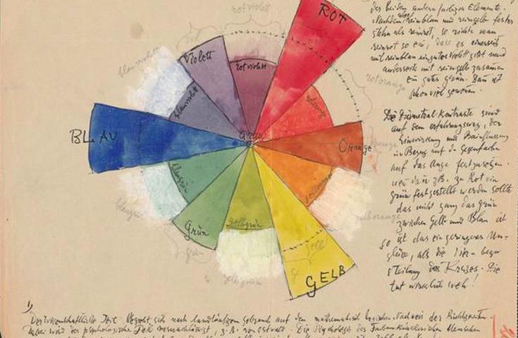 Uno de los cuadernos de clase de Paul Klee en la Bauhaus