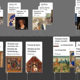 La línea del tiempo: Inteligencia Artificial para contextualizar las colecciones del Prado