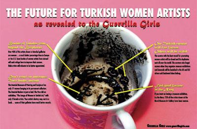Guerrilla Girls. The future for turkish women artists