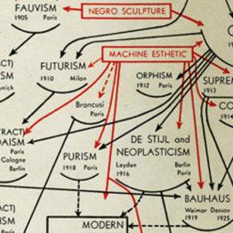 Genealogías del arte: las imágenes que cuentan su propia historia