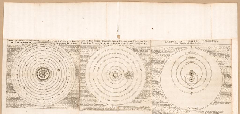 Nicolas de Fer. Tres mapas cósmicos de Ptolomeo, Copérnico y Brahe, 1669-1670. Library of Congress